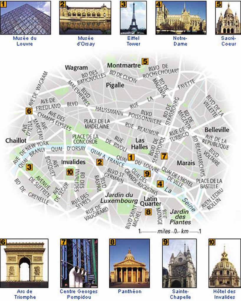Tourist Attractions Places To Visit In Paris